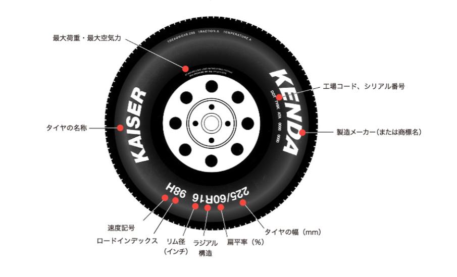 ケンダ(kenda)のタイヤ
